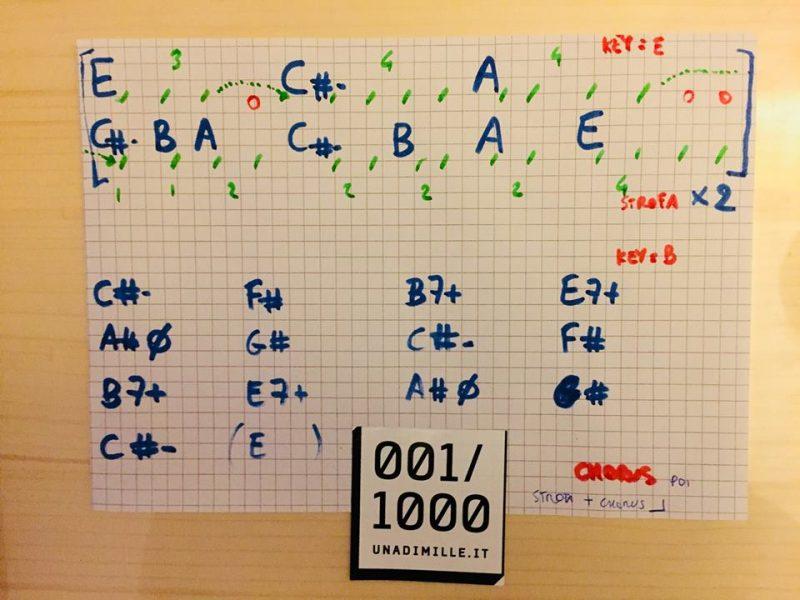 La struttura è semplice: strofa-ritornello, strofa-ritornello. Eppure è irta di piccole deviazioni, che scompaginano